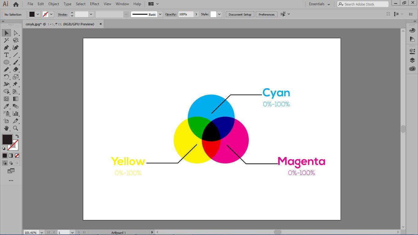 مدل رنگ های cyan، magenta، yellow و black در ایلوستریتور