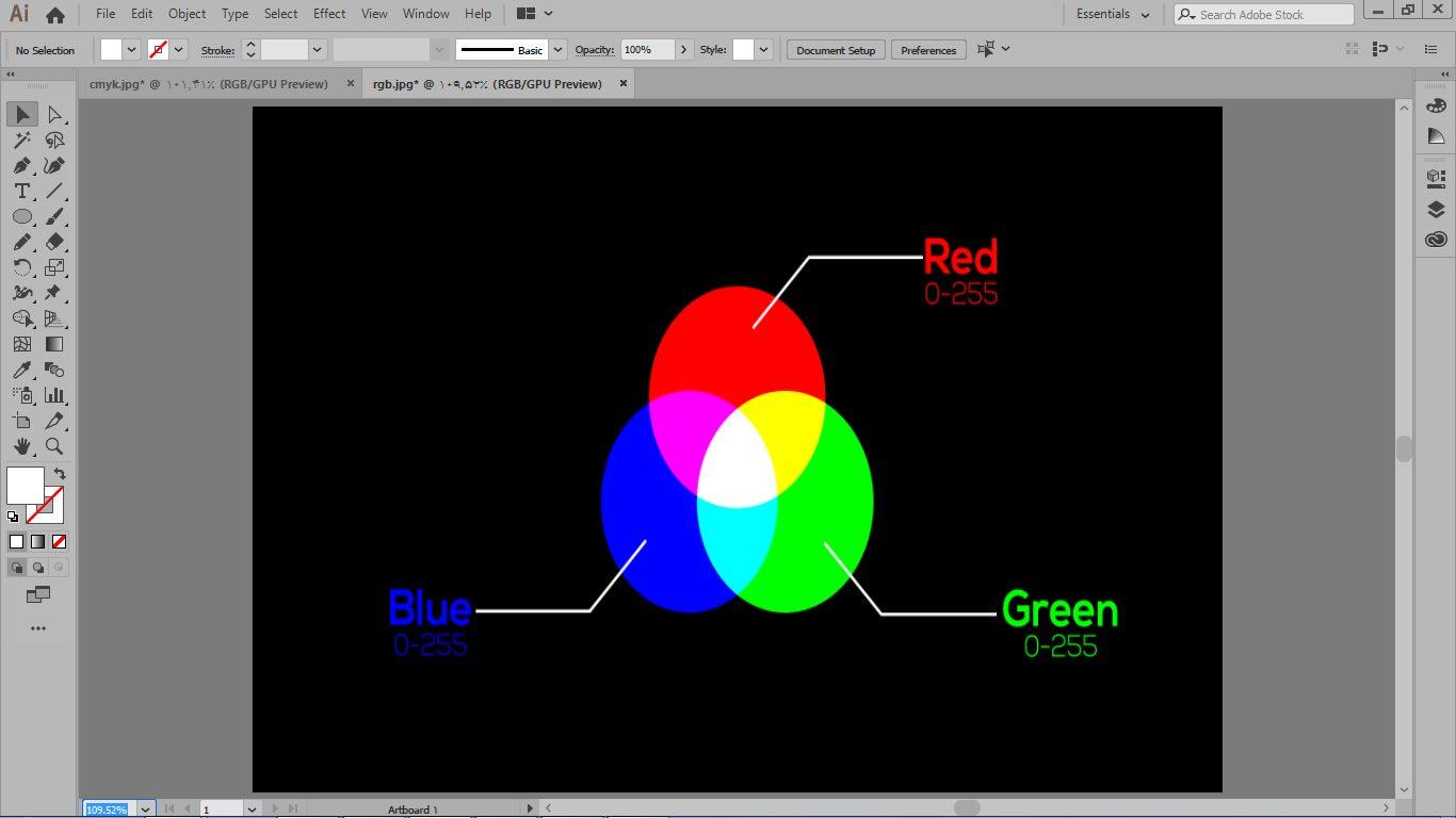 مدل رنگی RGB با رنگ های آبی و سبز و قرمز در ایلوستریتور